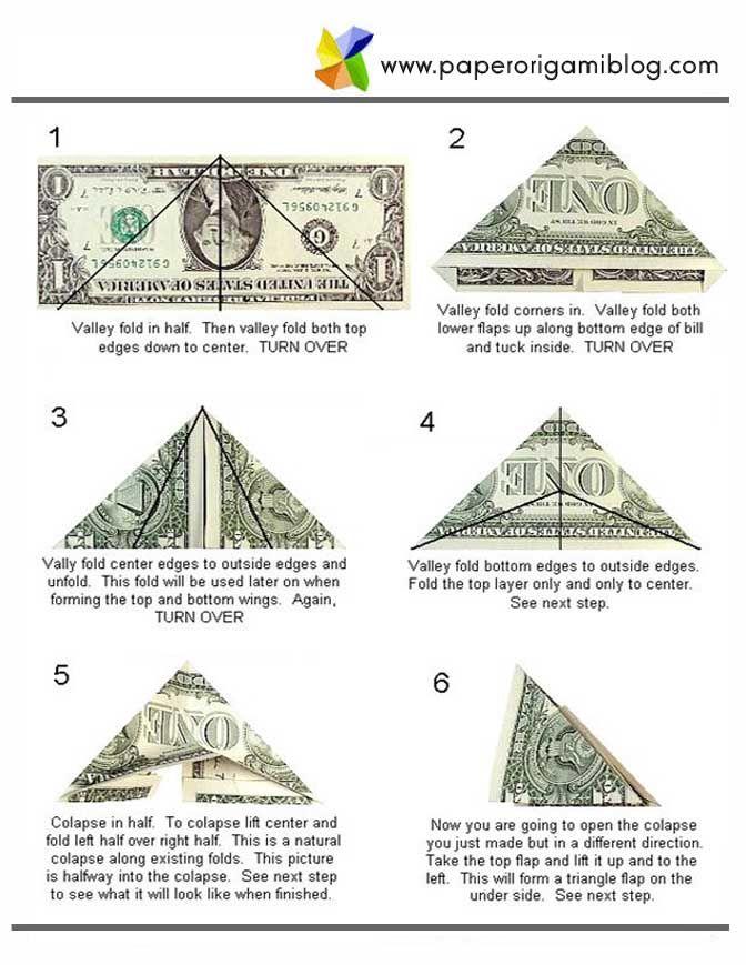 Как правильно сложить доллар в кошелек фото