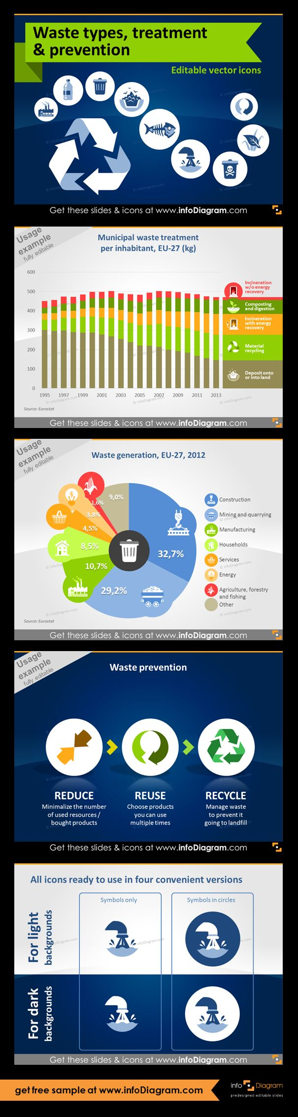 Waste and Ecology icons and visuals for waste industry presentations. Format: fully editable vector shapes in PowerPoint (color, filling, size - no quality loss when zoomed). Ecology Icons usage examples (Do it yourself infographics). Municipal waste treatment per inhabitant, EU-27 (kg) (chart with pictograms). Waste generation, EU-27, 2012 (chart with pictograms). Waste prevention diagram. PPT icons for light and dark background.