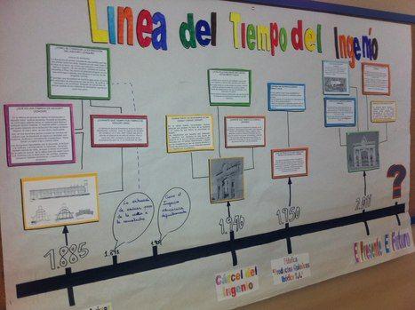 Para qué usar mapas mentales y líneas de tiempo en las aulas | IncluTICs | Scoop.it