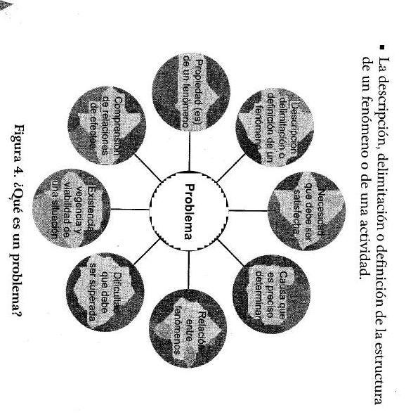 #ClippedOnIssuu from 178265729 metodologia de la investigacion cuantitativa palella1 pdf