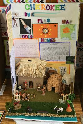 25 Best Ideas About Native American Projects On Pinterest