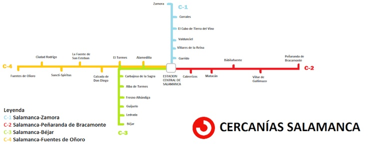 Local train service to travel tomar towns nearby. Check www.renfe.es for prices and timetables.