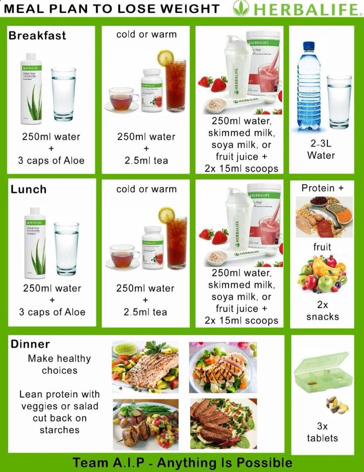 Herbalife meal plan