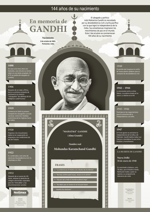 En memoria de Gandhi #infografia #Gandhi