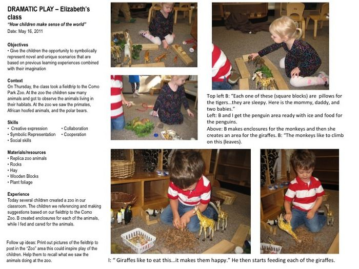 Documentation panels - a great way to document learning, and a very helpful tool for building parent understanding of the importance of learning through active play