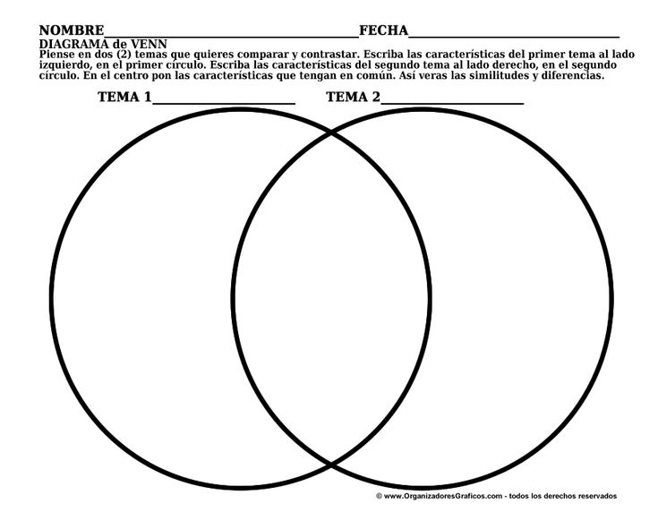 Organizadores Graficos - Diagrama de Venn para Comparar y Contrastar Diferencias y Similitudes