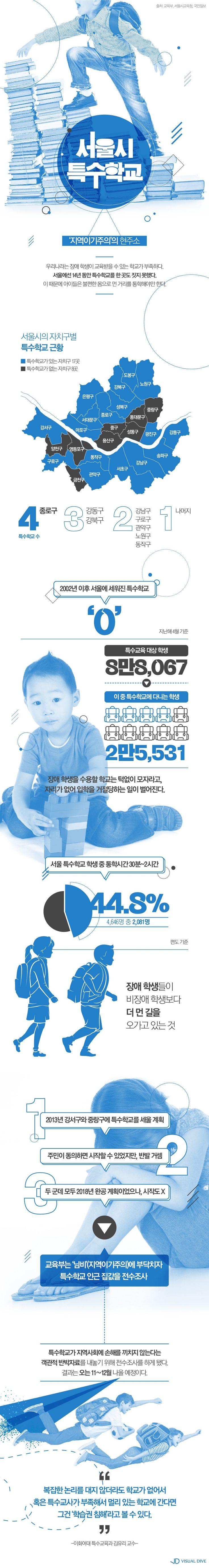 '집값 하락' 우려…서울 특수학교 14년 간 증설 못해 [인포그래픽] #school / #Infographic ⓒ 비주얼다이브 무단 복사·전재·재배포 금지