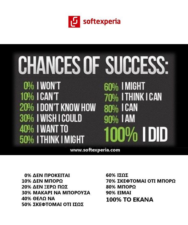 Πιθανότητες επιτυχίας  www.softexperia.com