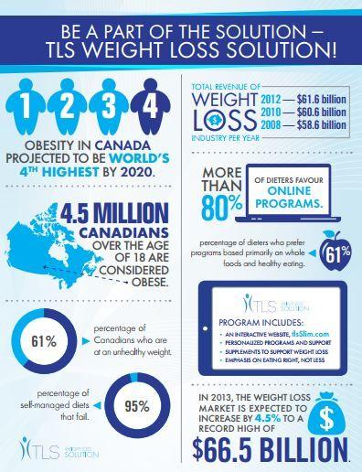 Tea weight loss reviews