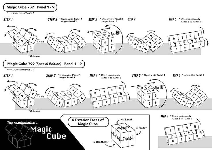25 einzigartige zauberw rfel ideen auf pinterest l sen eines rubixw rfels lego kreationen. Black Bedroom Furniture Sets. Home Design Ideas