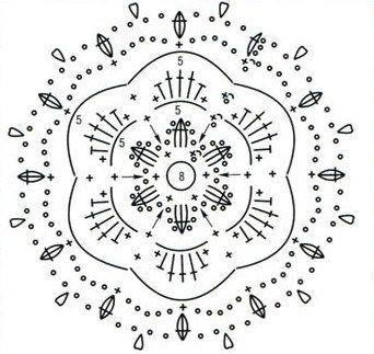 схема вязания мотива 1