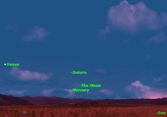 "Check out the ""Triple Conjunction"" with the moon and 3 planets tonight!"