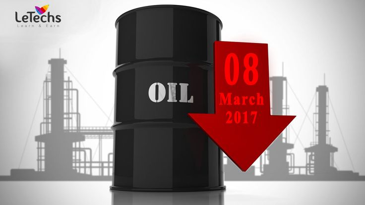 LeTechs Forex Blog - Oil Prices cuts down as US Crude Oil Inventories rise further