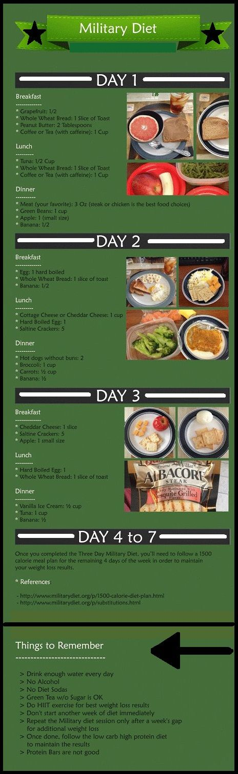 The concept of this Military Diet includes precise menus for breakfast, lunch and dinner. Basically, you have to stick to the meals, except for some little changes that are allowed, such as eating lentils instead of meat or eating one fruit instead of ano