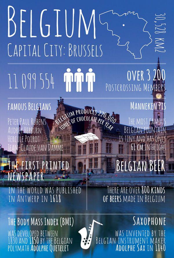 Greetings from... Belgium