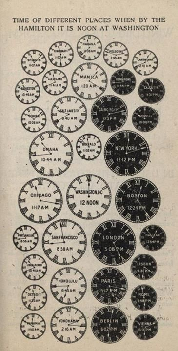 "Here's a page from a 1907 notebook issued by the Hamilton Watch Company, showing how regional times varied greatly due to the use of ""local mean time.""  In the US, the Standard Time Act of 1918 established time zones and created consistency for regional times.  Credit: National Association of Watch & Clock Collectors"
