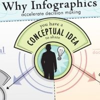 A Roundup of 25 Jaw-Dropping Infographics