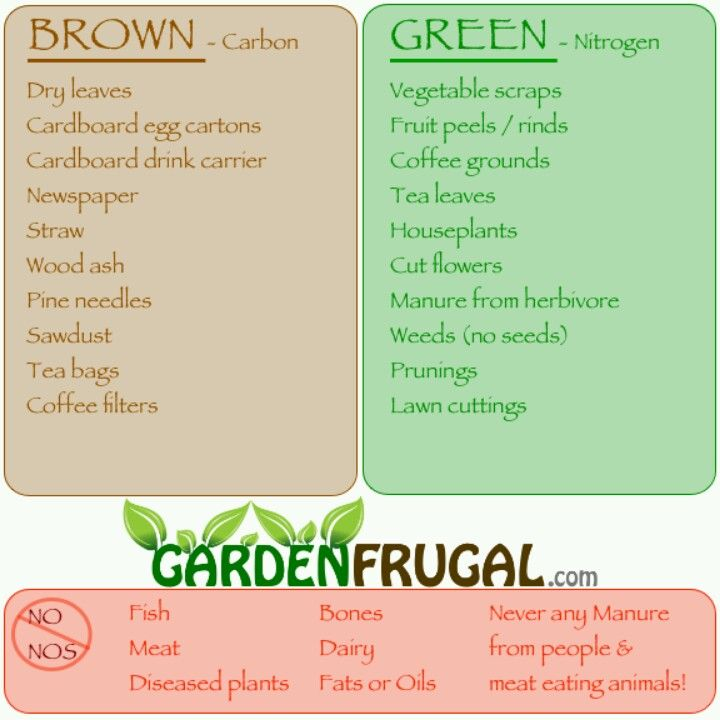 Best 26 Composting, Organic Fertilization ideas on Pinterest ...