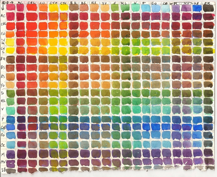 Watercolor glazing chart