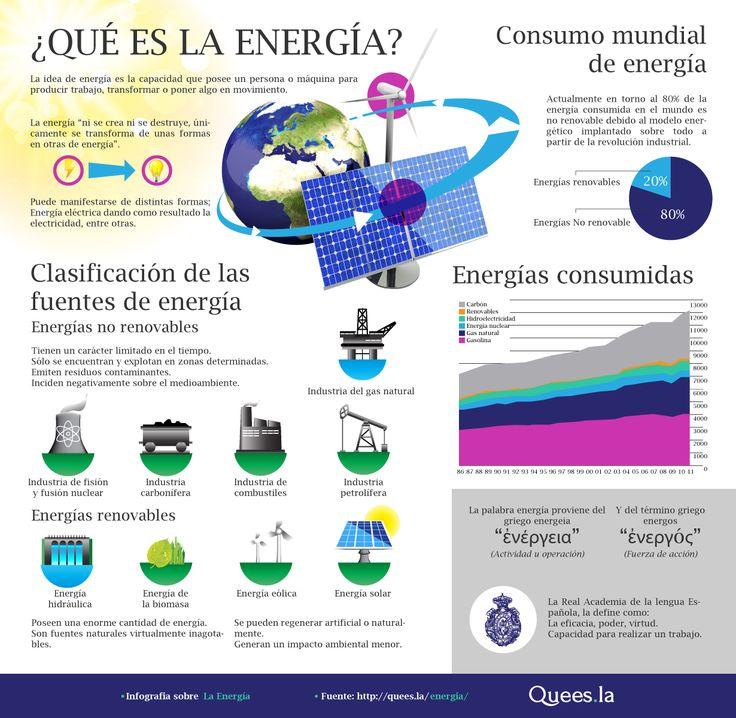 ¿Qué es la energía?  Fuente: http://quees.la/energia/