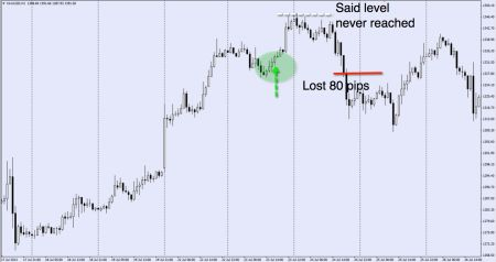 Why forex trading is bad
