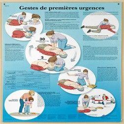 Affiche gestes de premiers secours  - Securimed