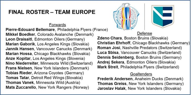 Team Europe World Cup Of Hockey 2016