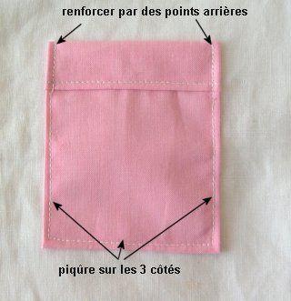 Coupe Couture : Poche appliquée