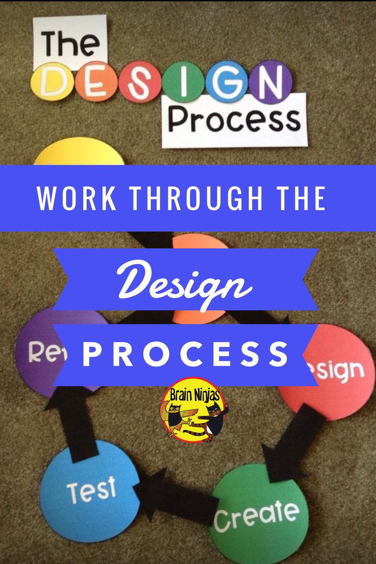 Teach your students to problem solve and work through the design process in your makerspace.
