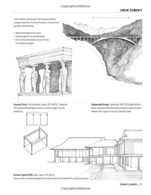 12 best D.k. Ching images on Pinterest | Architecture drawings ... Form Space And Order By Francis Ching Pdf Free Download on