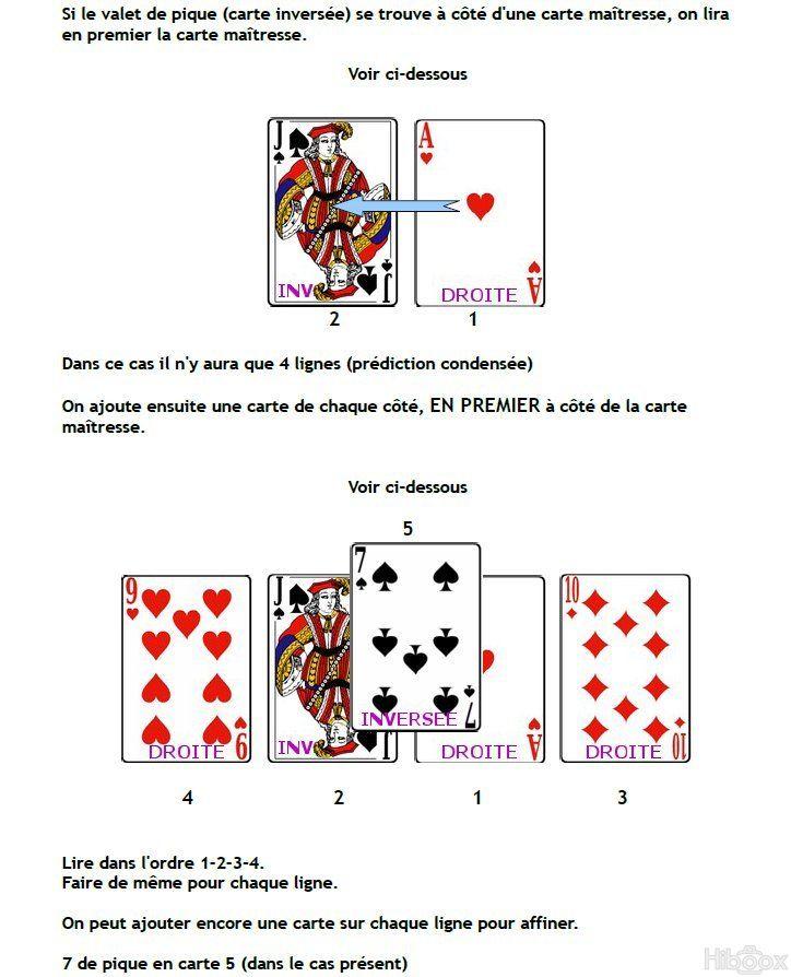 Discussion autour de la cartomancie et de la signification des cartes sur le Fabuleux Forum de la Voyance.