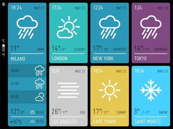 UI / MINIMETEO for iPad on the Behance Network