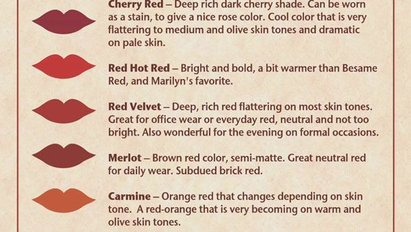 Besame Cosmetics – Red Lipstick Palette.