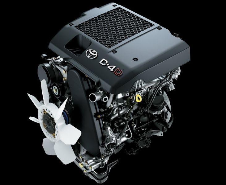 New Toyota Fortuner 2.5 G TRD Diesel Engine