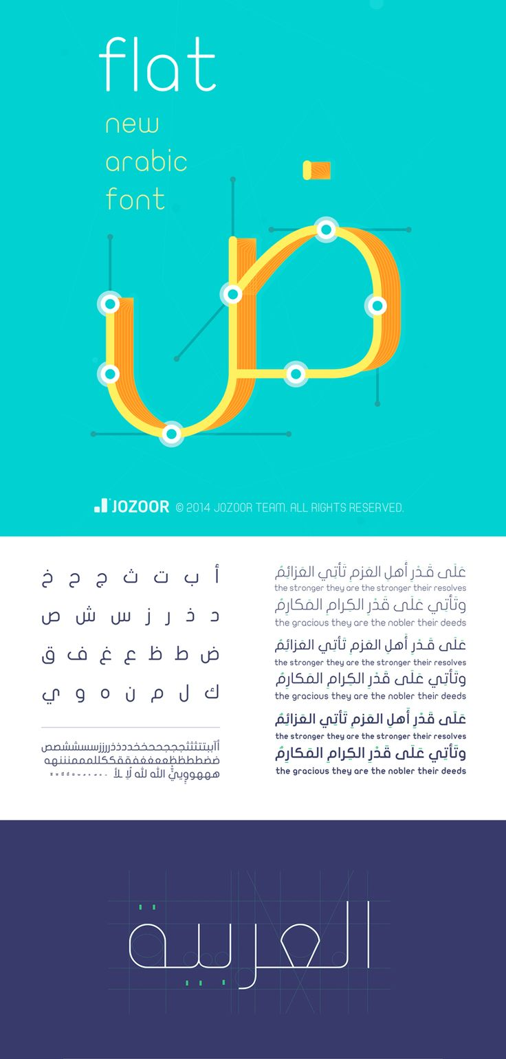 Arabic typography isn't about having a good handwriting or being a good graphic designer, there always has to be practice and work more and more with letters and you must always search in the orig...