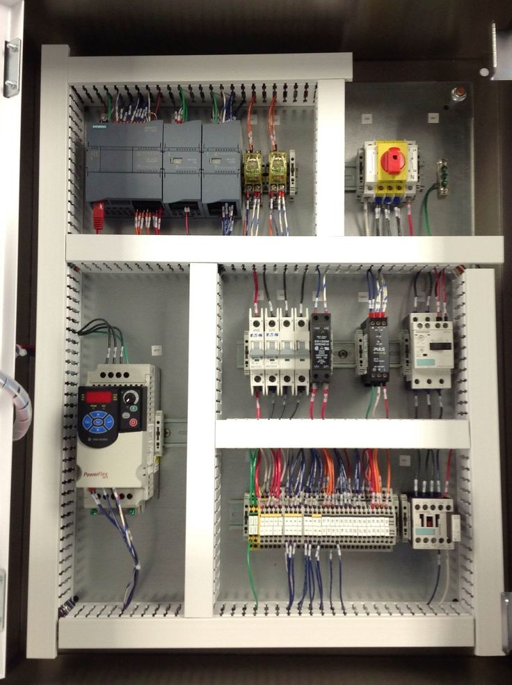 Plants Image 1 0f 4 Thumb Electrical Panel Pinterest