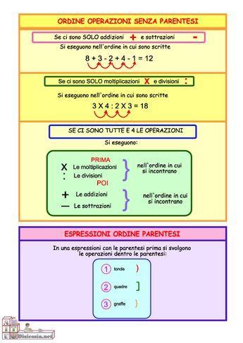 Ordine Espressioni Aritmetiche Cerca Con Google Scuola