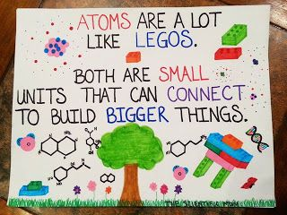 The Scientific Mom: Summer Science and Chemical Reactions... great page on molecules