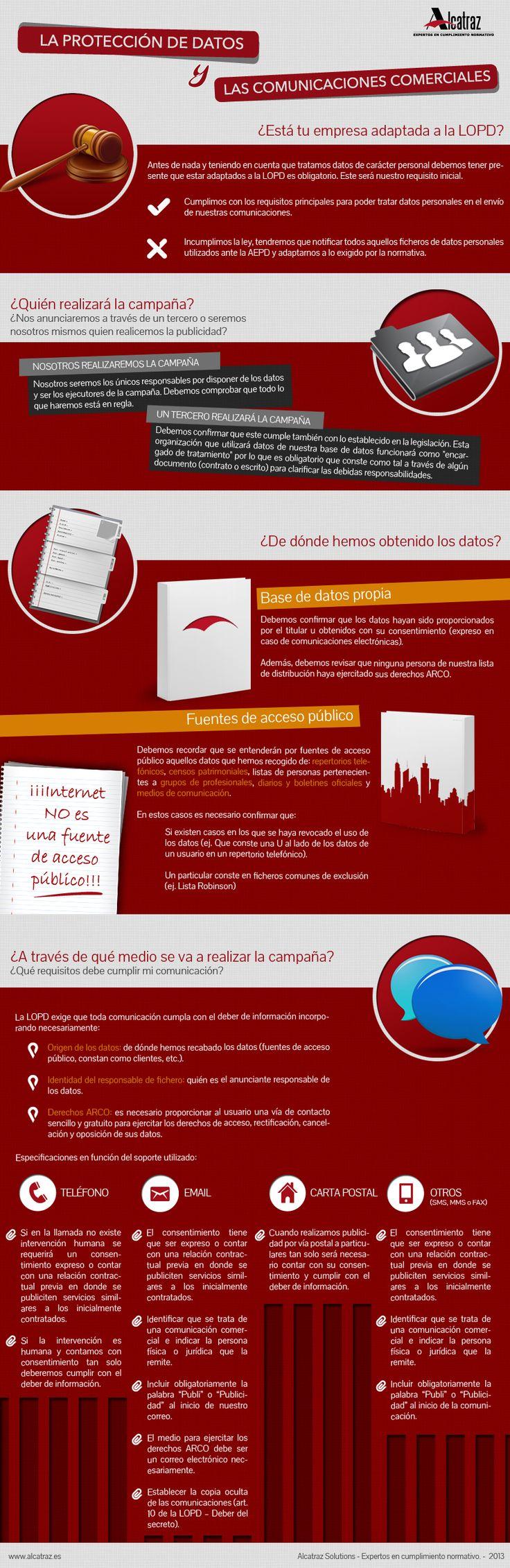 Protección de datos y comunicaciones comerciales