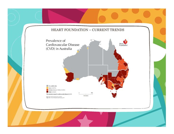 CVD extent of condition - AUSTRALIA  National Heart Foundation