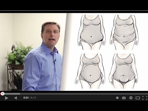http://drberg.com/body-type-quiz?source=youtube For more information about Dr. Berg's program in Alexandria, Virginia, call 703-354-7336. Dr. Berg talks abou...