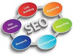 We provide on-job training to the candidates which obviously consists more of practical experiences than that of theory chapters. http://www.seoschooldelhi.com/