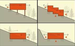Image result for box houses hillside