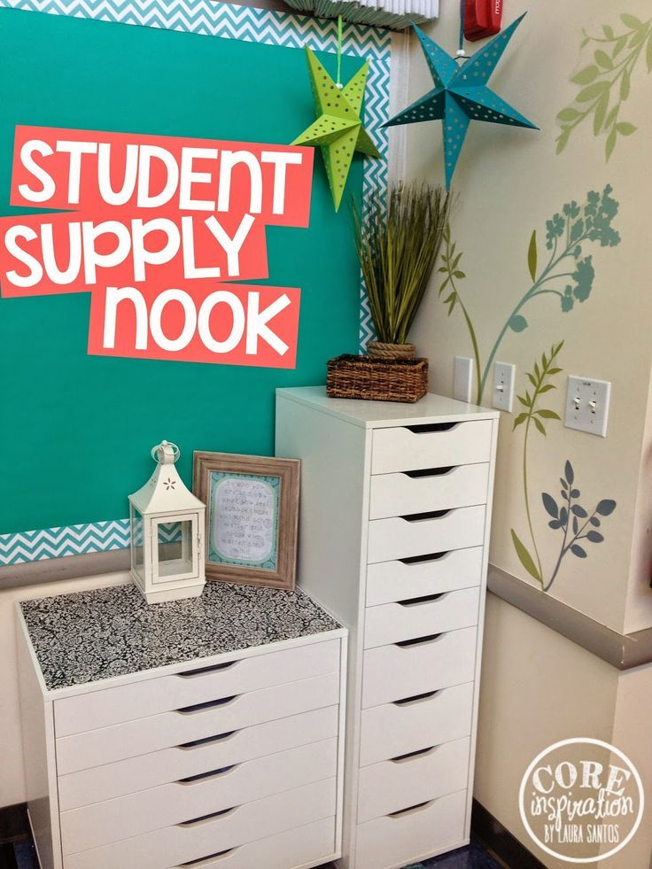 Core Inspiration by Laura Santos: Back To School Week: Day 2: WHERE My Classroom Digs