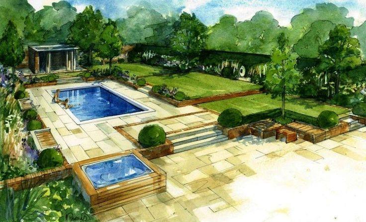 Landscape Gardening Jobs High Wycombe Into Landscape Gardening Reading Along Wit Landscape Architect Landscape Design Raised Bed Garden Design