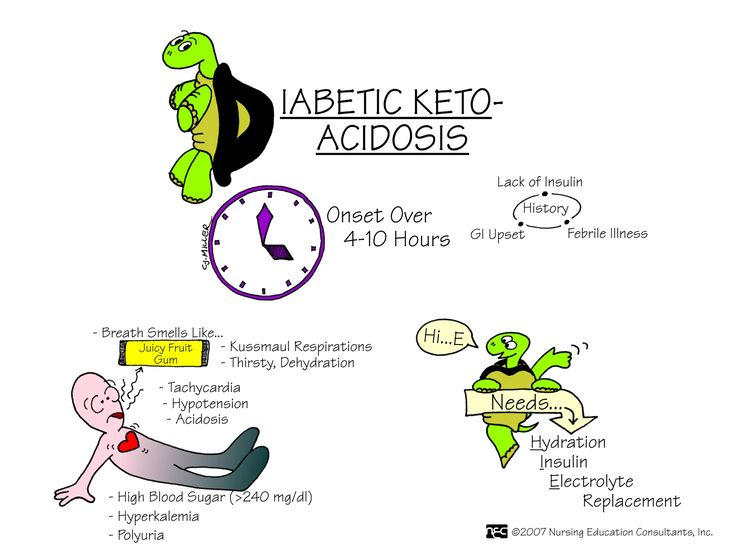 Diabetic Keto Acidosis (DKA) | Nursing Mnemonics and Tips