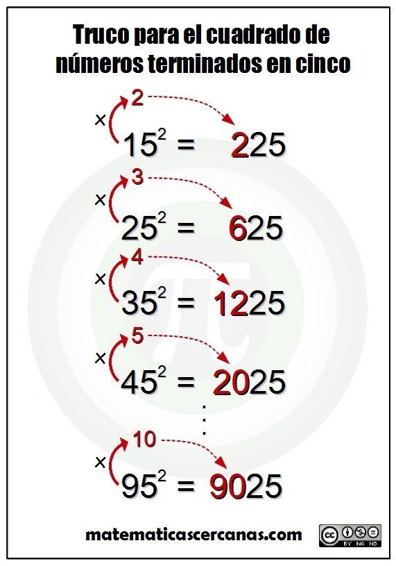 Matemáticas en una imagen... Truco para el cuadrado de números terminados en cinco