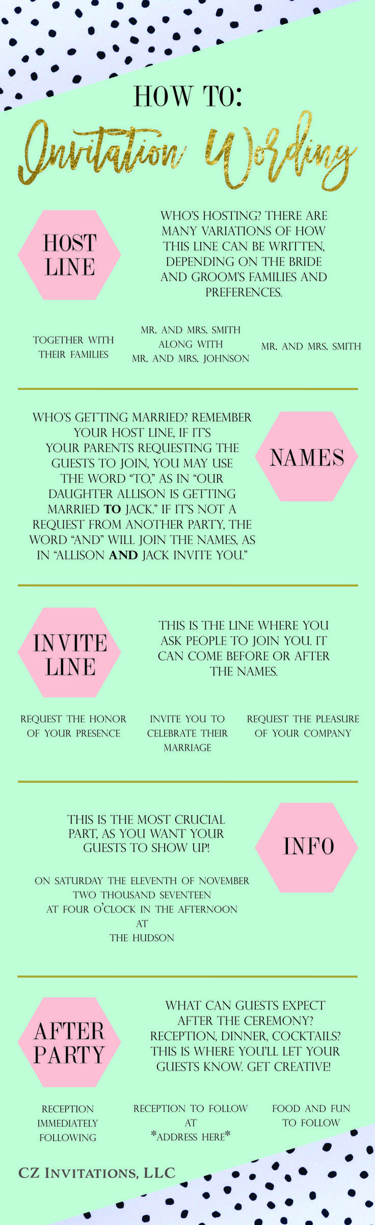Wedding invitation wording. A guide with wording tips and inspiration!