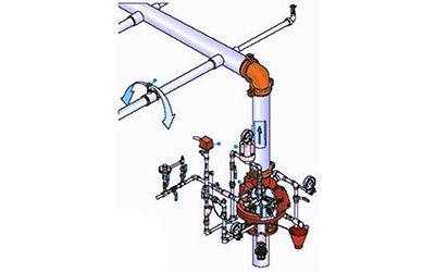 Sistem de sprinklere apa-aer --- Un sistem de acest gen implica sprinklere cu pornire automata ce sunt conectate la un sistem de conducte continand aer sau nitrogen sub presiune. Pornirea sistemului datorita spargerii bulbului unuia din sprinklere permite ca presiunea de apa sa deschida Statia de control-alarmare un ACS(SCCS) de tip aer-apa si sa ajunga prin sistemul de tevi la sprinklerul deschis.