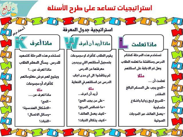 مهارة طرح الأسئلة واستراتيجياته استمارة التعلم النشط 3ilm Nafi3 Arabic Lessons Lesson Blog Posts